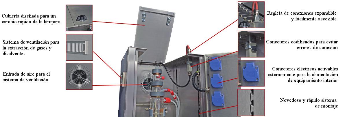 Armario para reactores fotoquímicos PhotonCabinet.